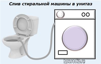 αποχέτευση τουαλέτα γάντζο επάνω